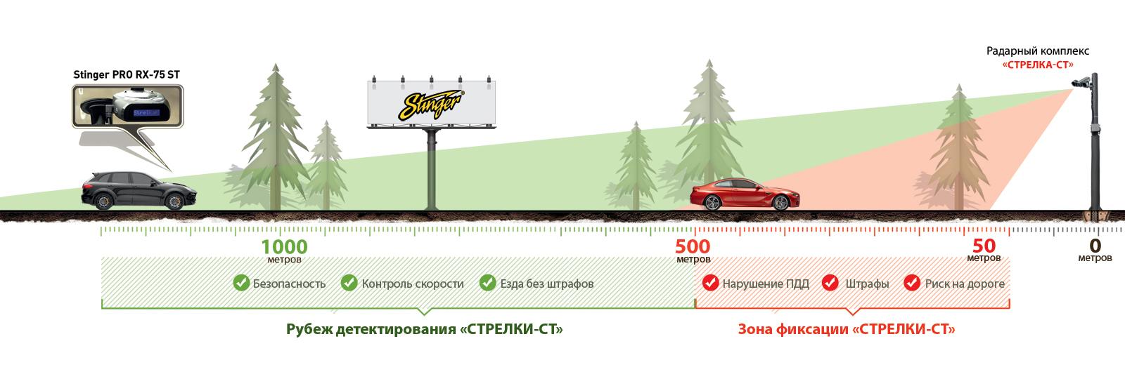 схема автомобильного детектора